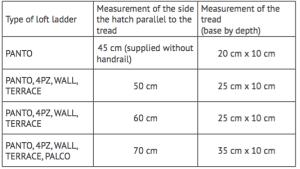 loft-ladders-width