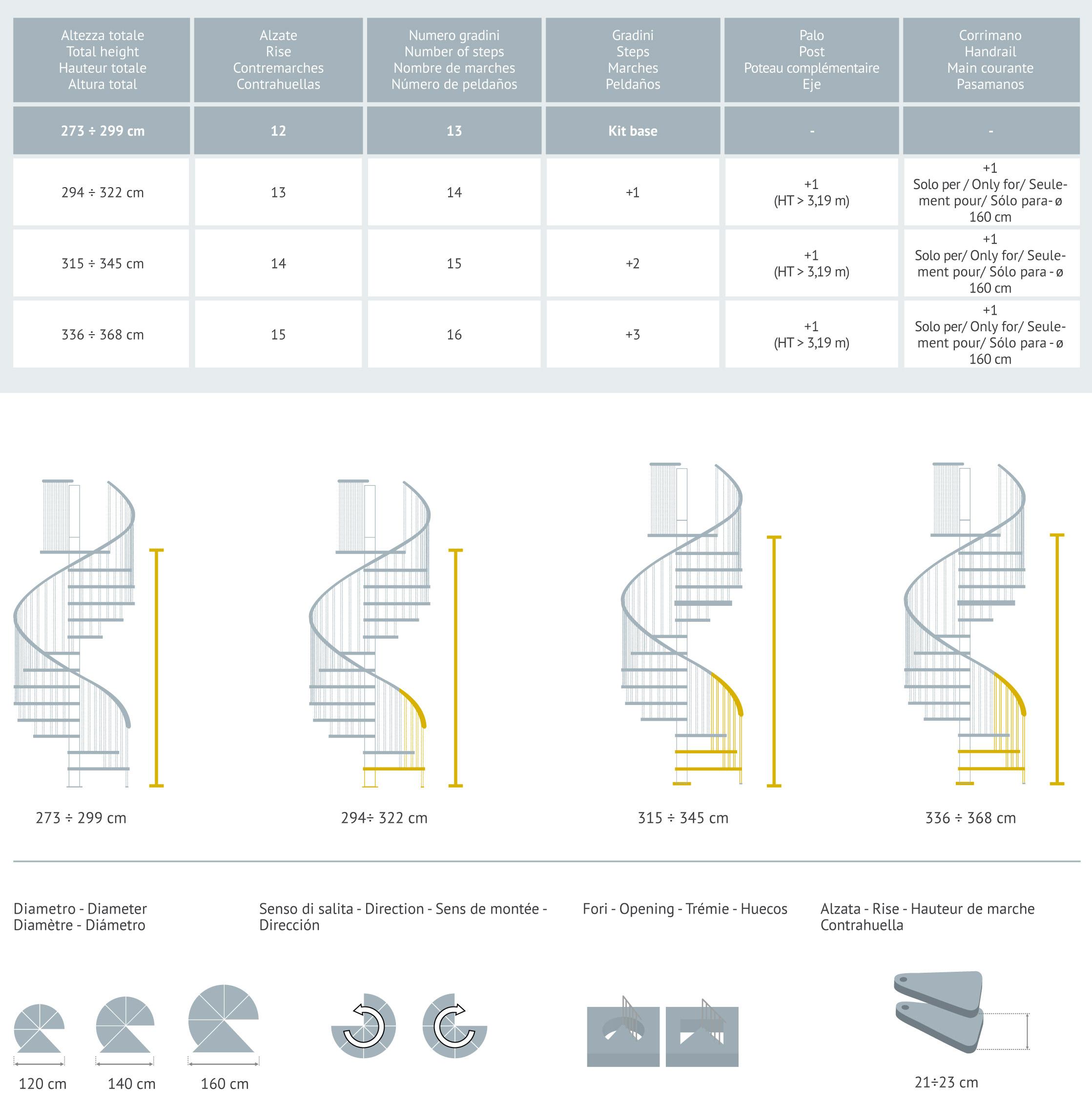 Escalera De Caracol Escalera En Caracol Fabricada En Italia ~ Dimensiones Escalera De Caracol